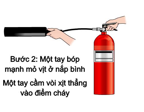 Cách sử dụng bình chữa cháy khí CO2 2kg