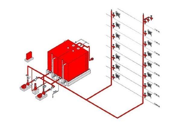 Thi công Hệ thống PCCC tự động Sprinkler