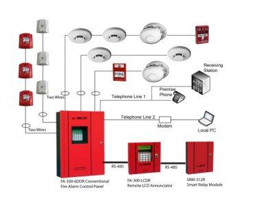 Sơ đồ nguyên lý hoạt động cơ bản của hệ thống phòng cháy chữa cháy