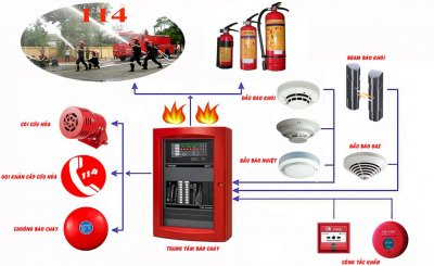 Hệ thống phòng cháy chữa cháy hoàn chỉnh và những điều cần biết